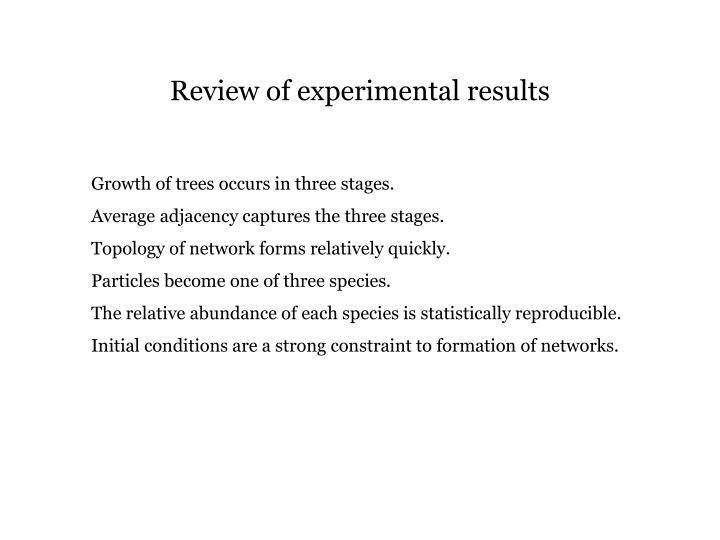 Review of experimental results