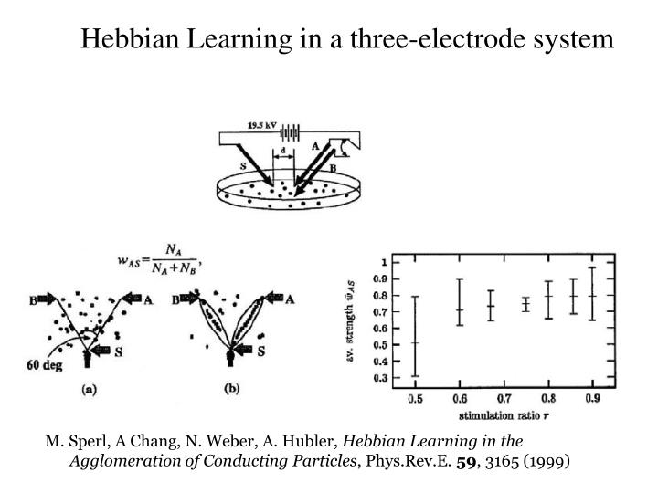 Hebbian Learning in a three-electrode system