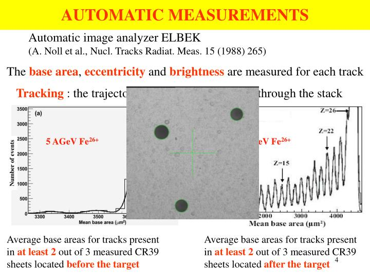 AUTOMATIC MEASUREMENTS