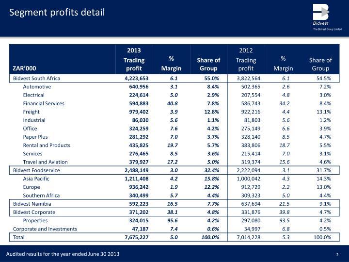 Segment profits detail