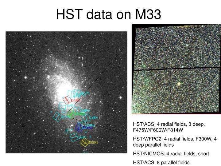 HST data on M33