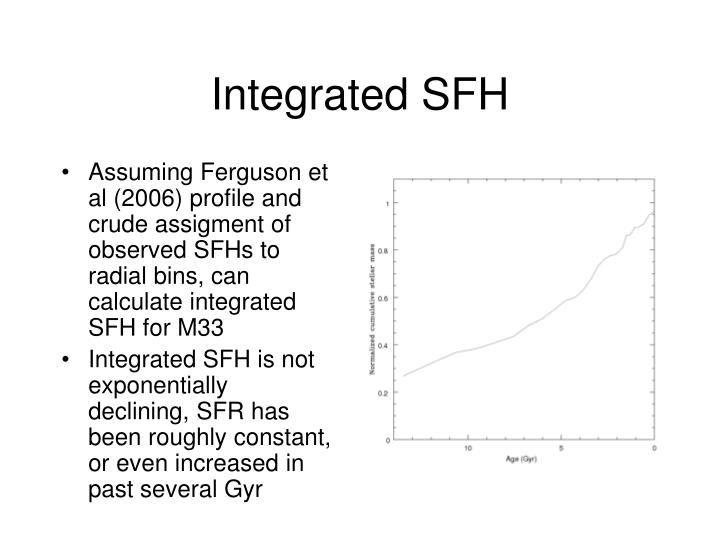 Integrated SFH