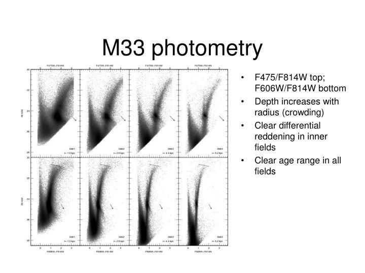 M33 photometry