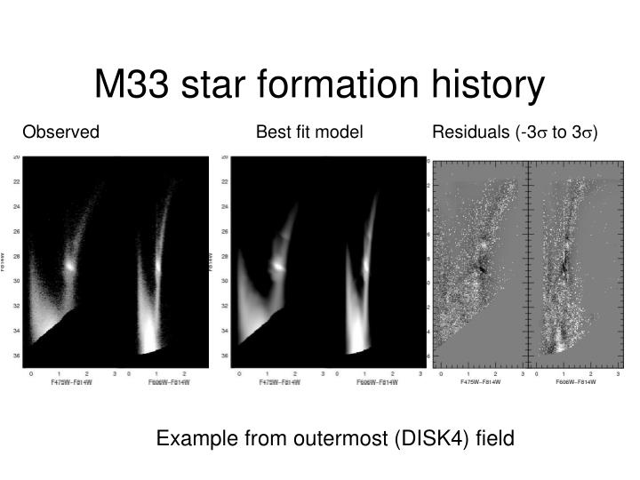 M33 star formation history