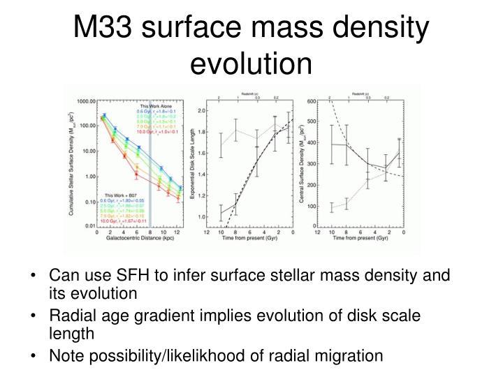 M33 surface mass density evolution