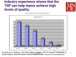 industry experience shows that the tsp can help teams achieve high levels of quality