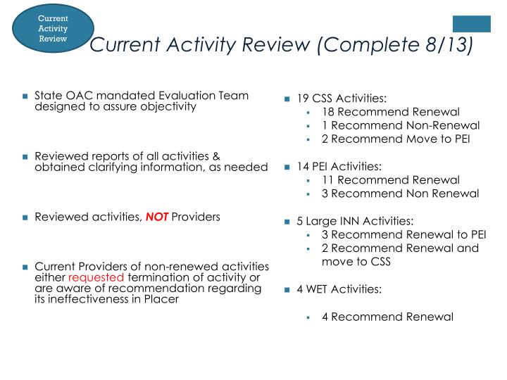 Current Activity Review (Complete 8/13)