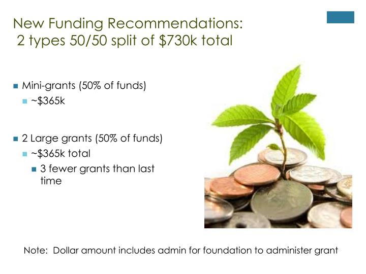 New Funding Recommendations: