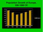 population growth of europe 200 1000 ce