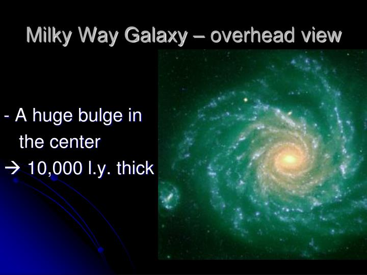 Milky Way Galaxy – overhead view
