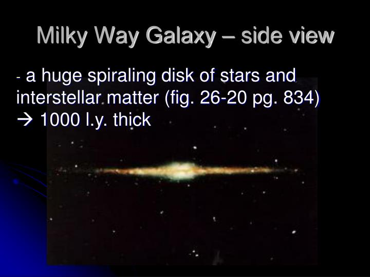 Milky Way Galaxy – side view