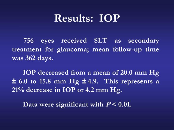 Results:  IOP