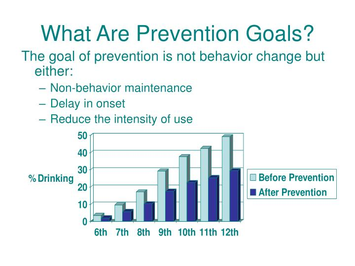What Are Prevention Goals?