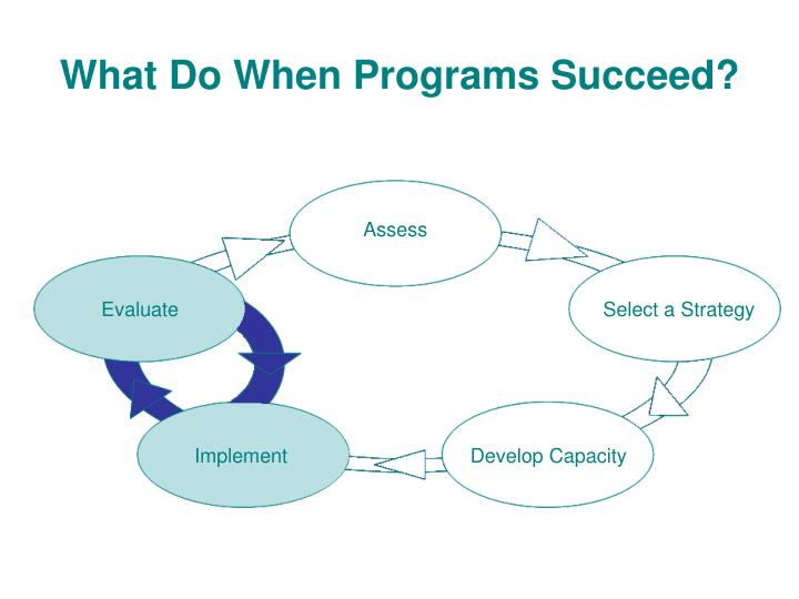 What Do When Programs Succeed?