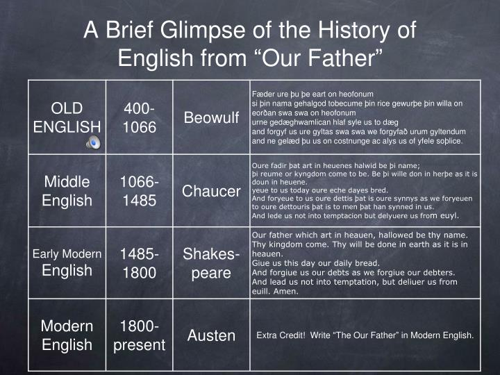 A Brief Glimpse of the History of English from