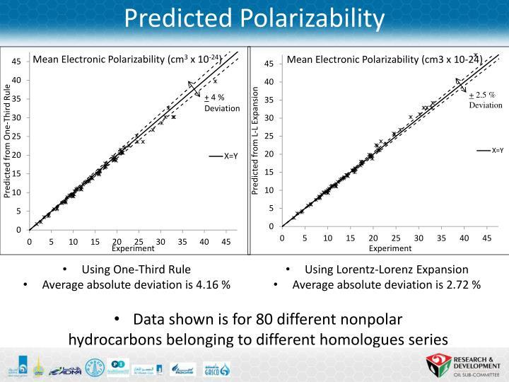 Predicted Polarizability