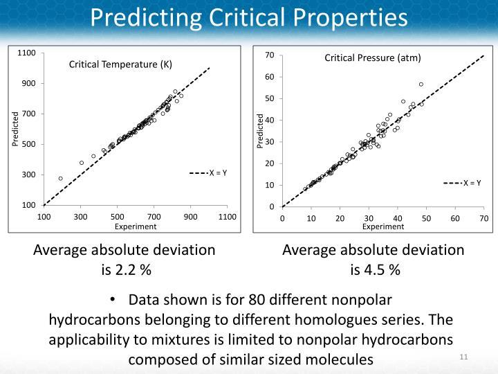 Predicting Critical Properties