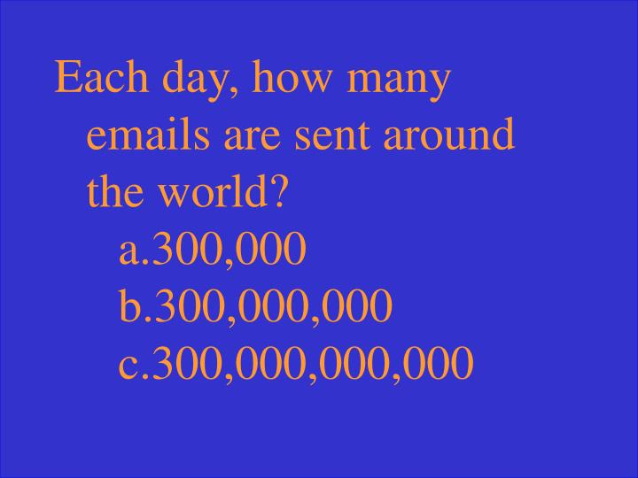 Each day, how many emails are sent around the world?
