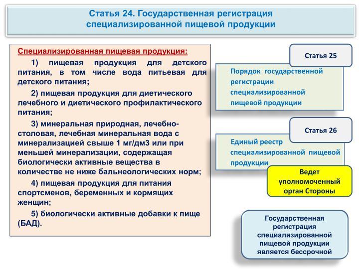 Статья 24. Государственная регистрация