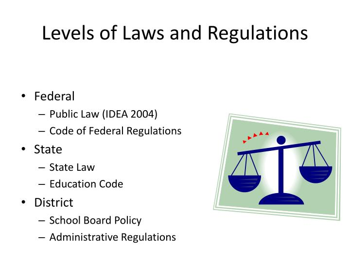 Levels of Laws and Regulations