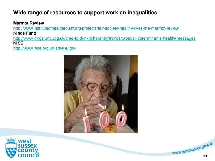 Wide range of resources to support work on inequalities