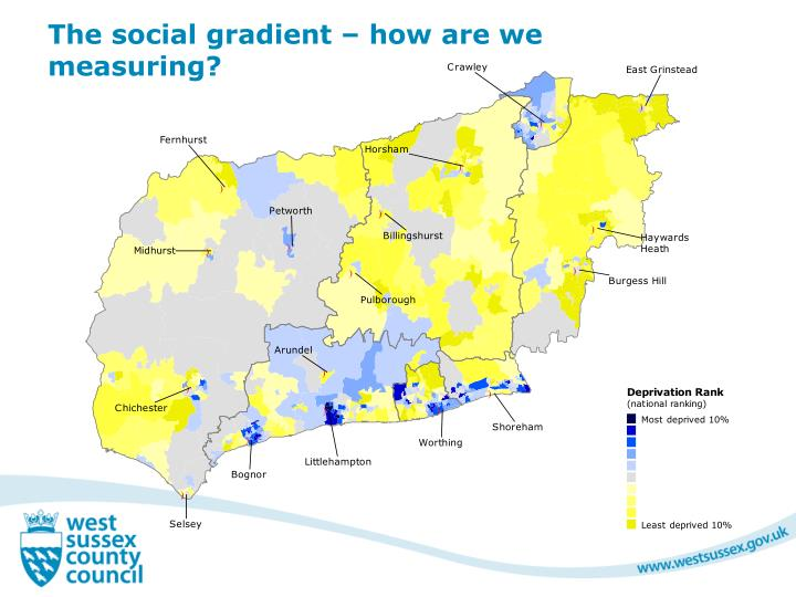 The social gradient – how are we measuring?