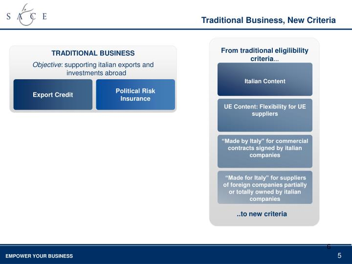 Traditional Business, New Criteria