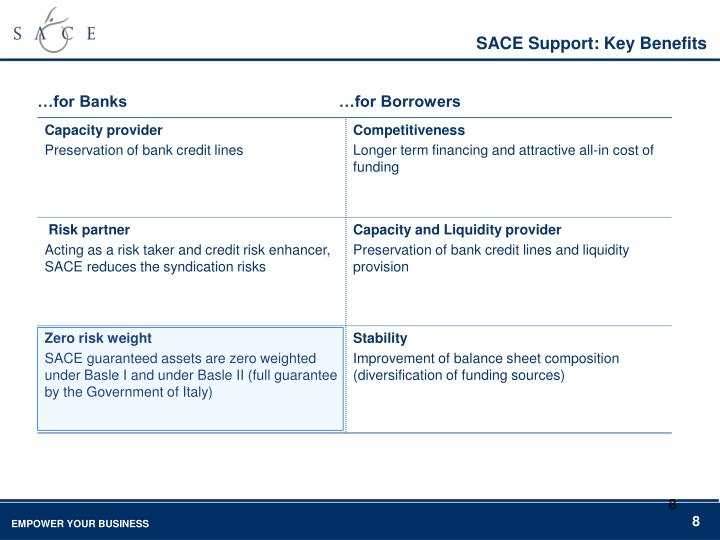 SACE Support: Key Benefits