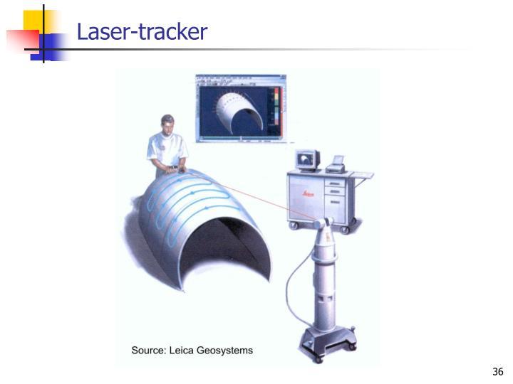 Laser-tracker