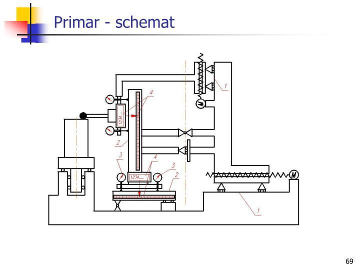 Primar - schemat
