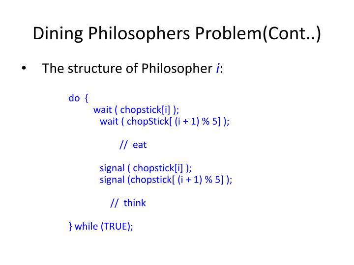 Dining Philosophers Problem(Cont..)