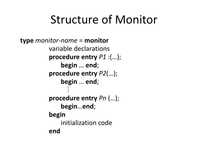 Structure of Monitor