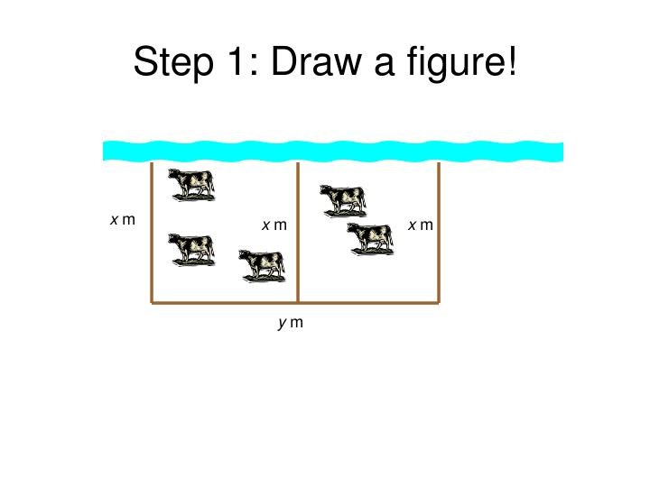 Step 1: Draw a figure!