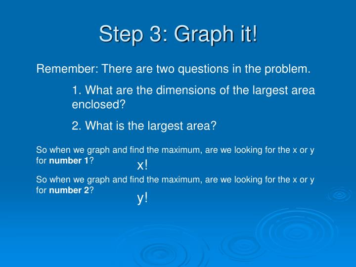 Step 3: Graph it!