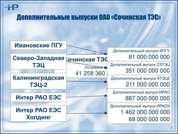 Сочинская ТЭС