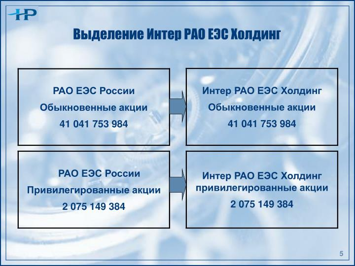 Выделение Интер РАО ЕЭС Холдинг