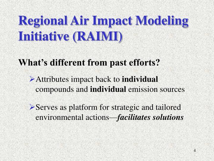 Regional Air Impact Modeling Initiative (RAIMI)