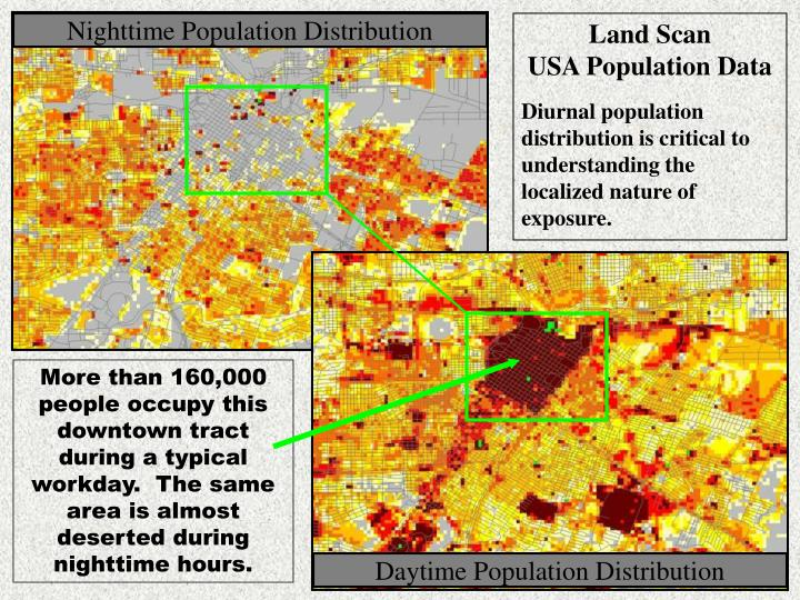 Nighttime Population Distribution