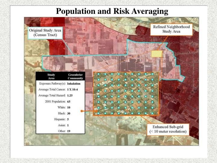 Population and Risk Averaging