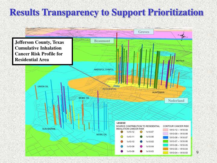 Results Transparency to Support Prioritization