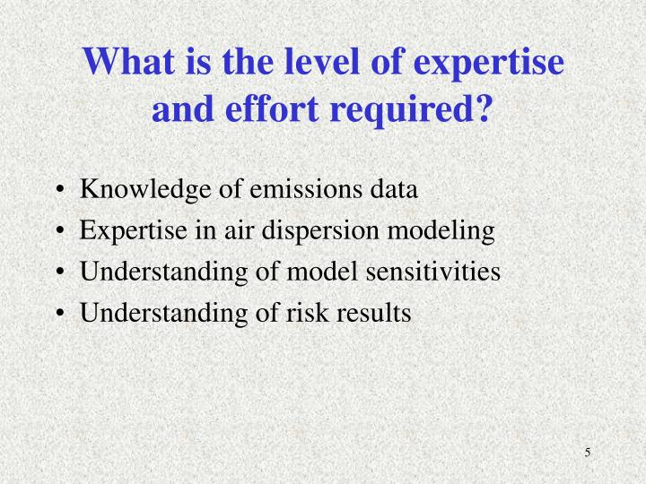 What is the level of expertise and effort required?