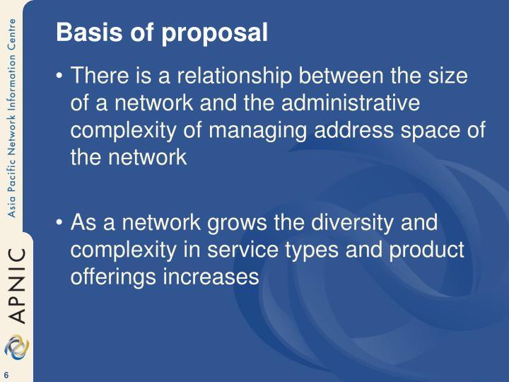 Basis of proposal