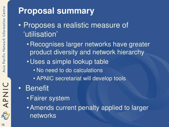 Proposal summary