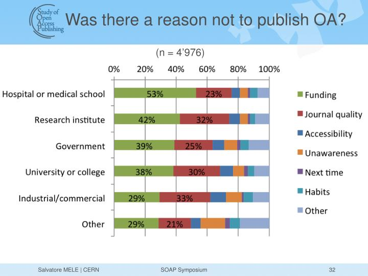 Was there a reason not to publish OA?
