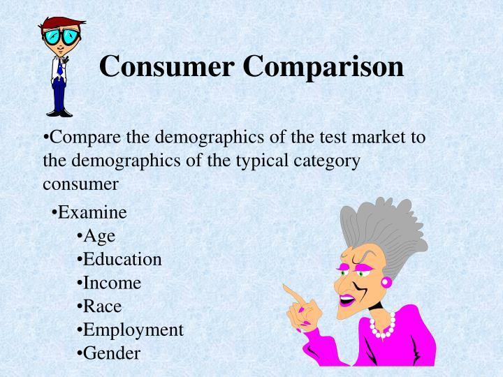 Consumer Comparison