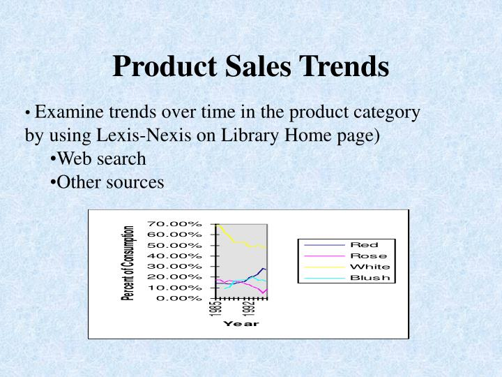 Product Sales Trends