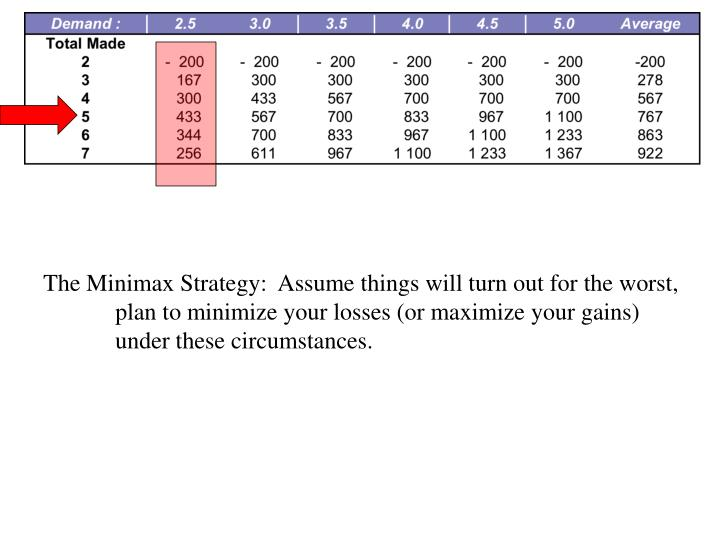 The Minimax Strategy:  Assume things will turn out for the worst,