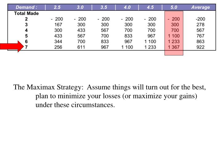 The Maximax Strategy:  Assume things will turn out for the best,