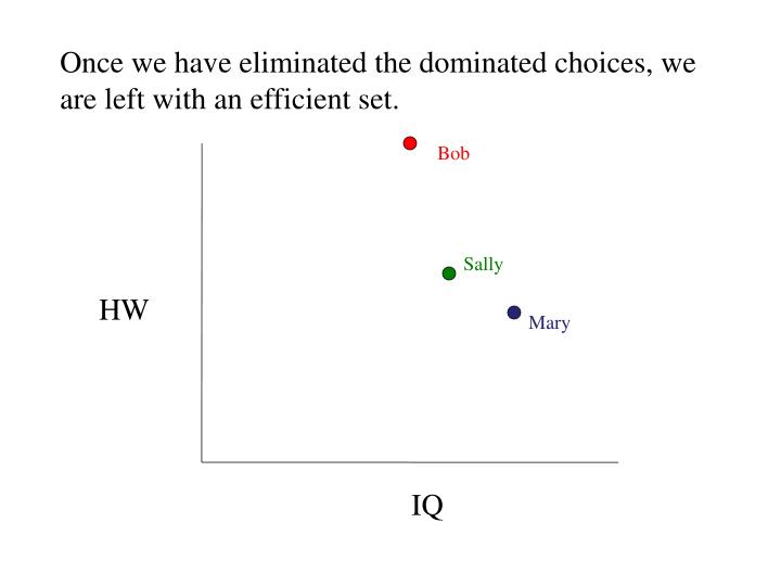 Once we have eliminated the dominated choices, we