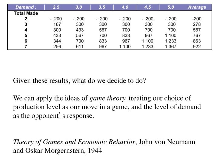 Given these results, what do we decide to do?